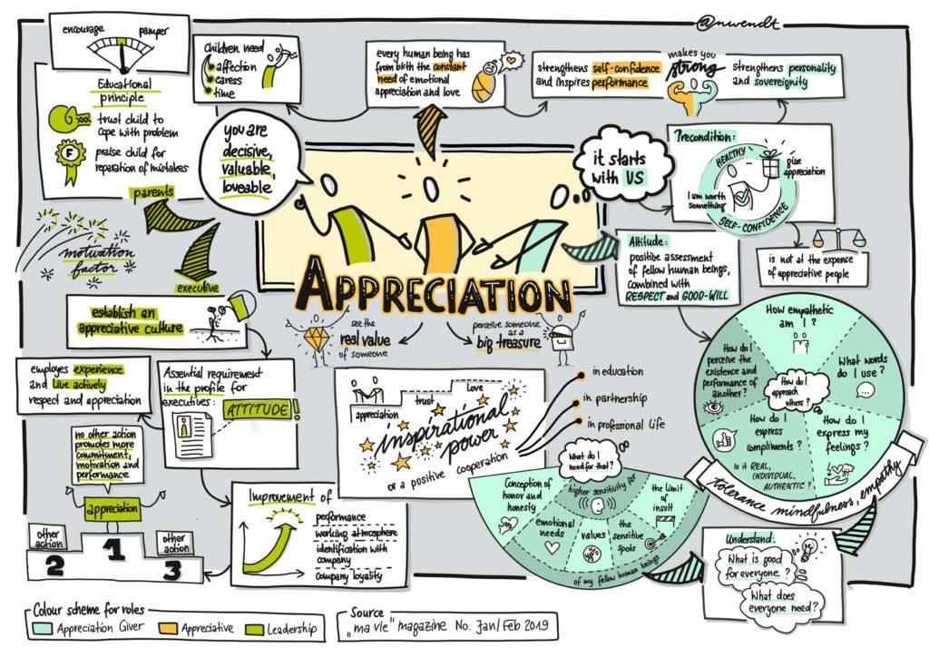 Sketchnote Appreciation